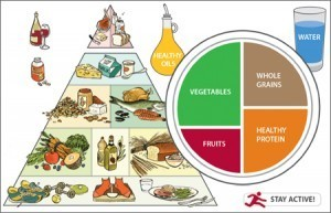 healthy-eating-pyramid-and-plate-home-300x193