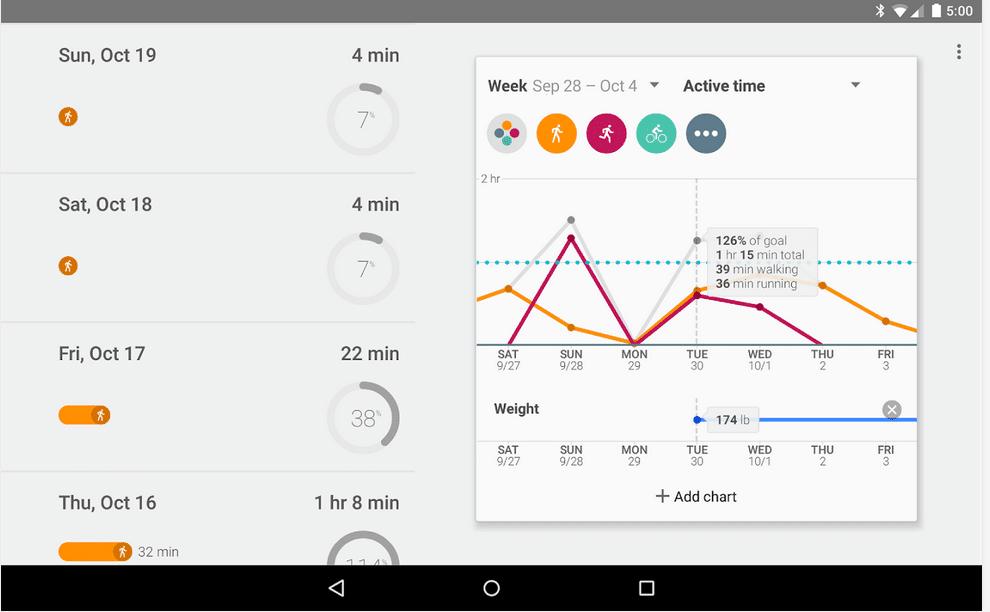 Google Fit app arrives, poised to take on Apple's HealthKit